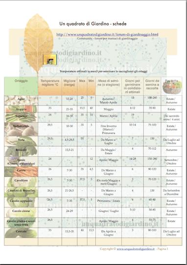 scarica calendario semina dell 39 orto e della raccolta ortaggi